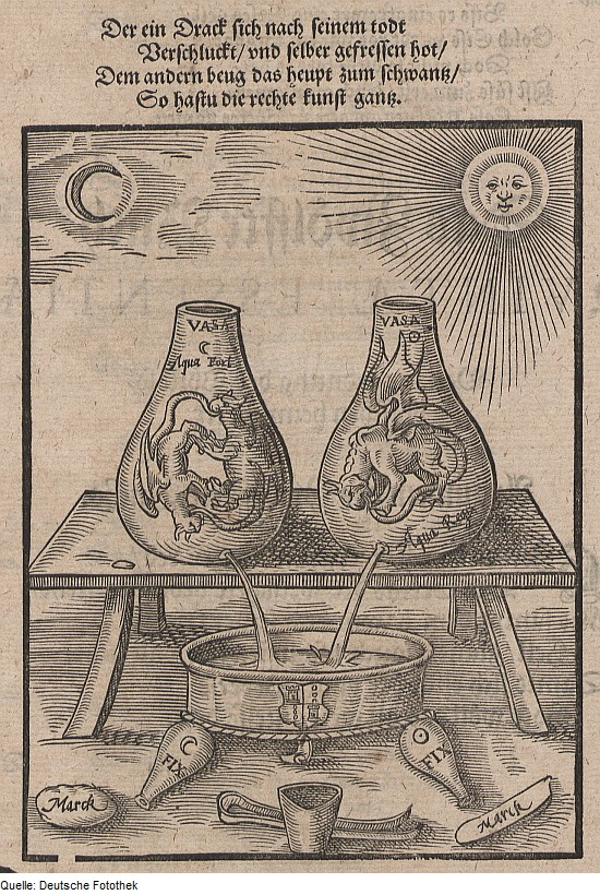 Theosophie Alchemie Waters of the Sun and Moon Image from Wikimedia